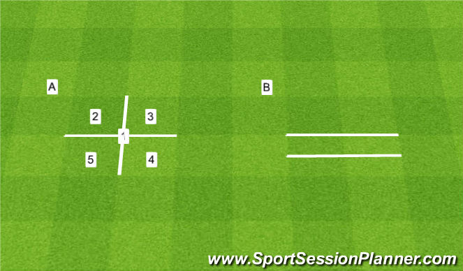 Football/Soccer Session Plan Drill (Colour): Whole session