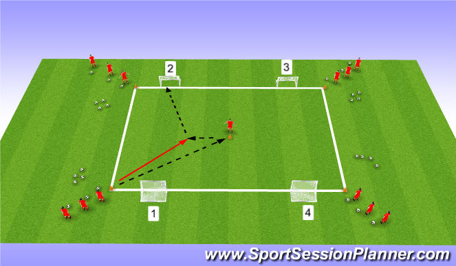 Football/Soccer Session Plan Drill (Colour): Shoot/1 V 1 on Coach's Call