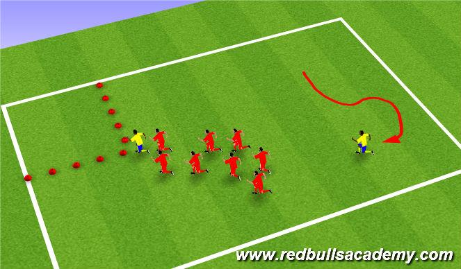 Football/Soccer Session Plan Drill (Colour): Alien invader