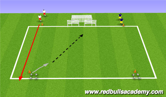 Football/Soccer Session Plan Drill (Colour): redbull shootout