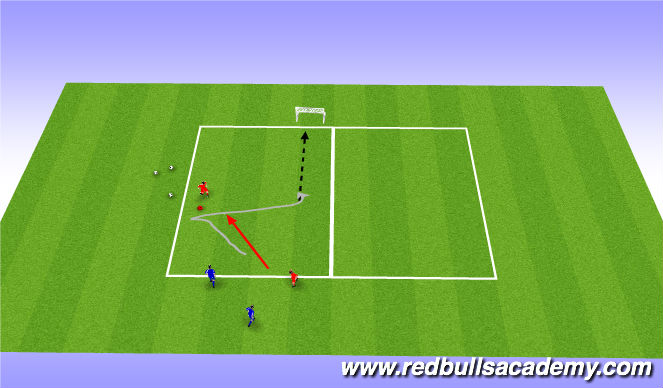 Football/Soccer Session Plan Drill (Colour): Semi to full