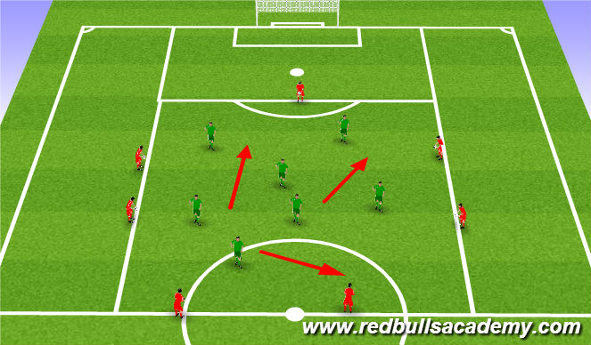 Football/Soccer Session Plan Drill (Colour): Main Theme Unopposed