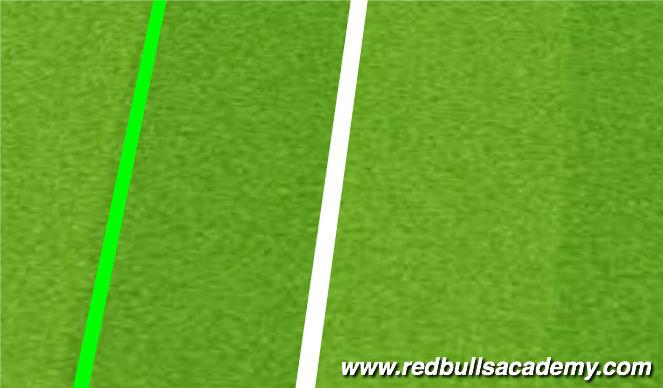 Football/Soccer Session Plan Drill (Colour): 1v1 no ball