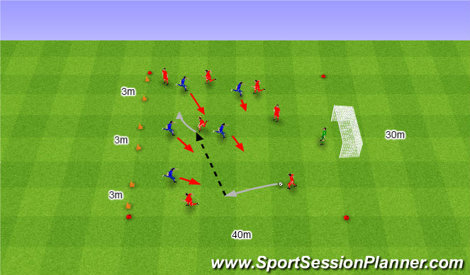 Football/Soccer Session Plan Drill (Colour): Rondo 7+Gk v 5. Dziadek 7+Br v 5.