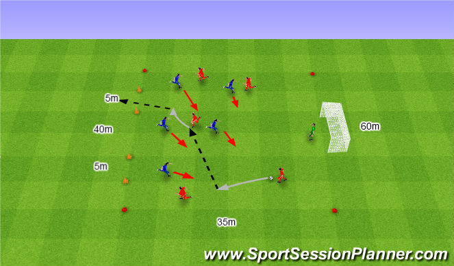 Football/Soccer Session Plan Drill (Colour): Zdobywanie i bronienie bramek, plus kontratak.