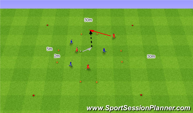 Football/Soccer Session Plan Drill (Colour): 3v3, podania pomiędzy bramkami.
