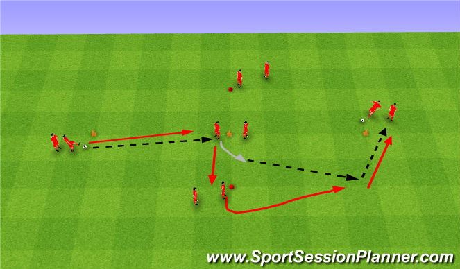 Football/Soccer Session Plan Drill (Colour): Passing Drill. Ćwiczenie z podaniem.