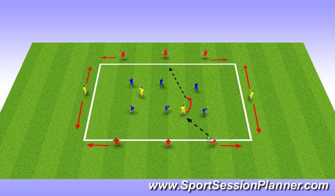Football/Soccer Session Plan Drill (Colour): 6v6 + 4
