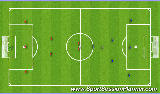Football/Soccer Session Plan Drill (Colour): 8v8 SSG