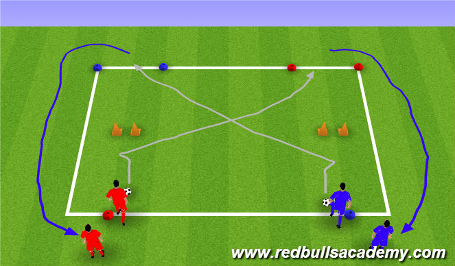 Football/Soccer Session Plan Drill (Colour): Activity 1- Unopposed