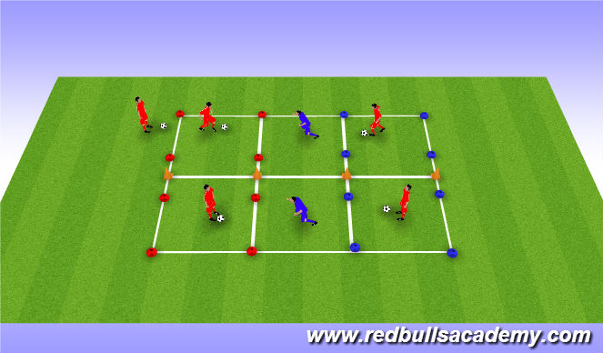 Football/Soccer Session Plan Drill (Colour): Activity 2- Semi opposed