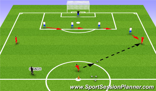 Football/Soccer Session Plan Drill (Colour): Functional Intro