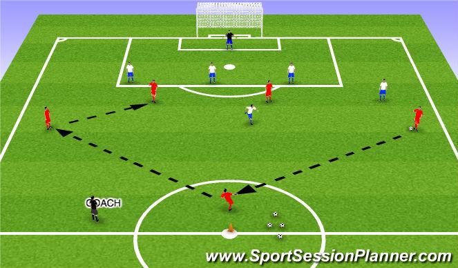 Football/Soccer Session Plan Drill (Colour): Progression 3-6