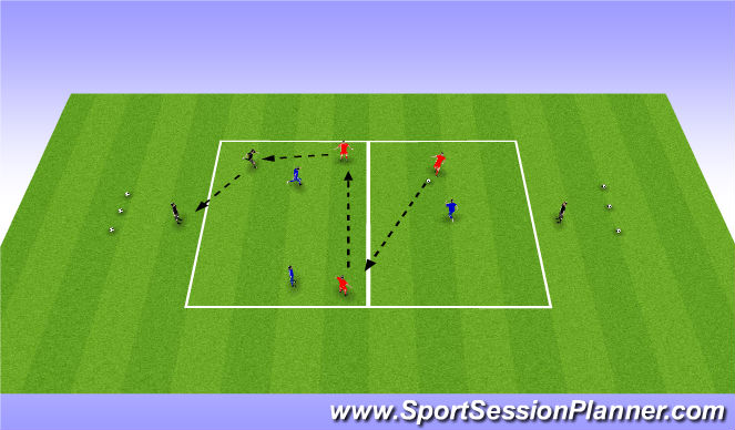 Football/Soccer Session Plan Drill (Colour): 3v3 + 3 (adapting to 9 players instead of 10)