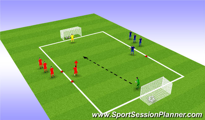 Football/Soccer Session Plan Drill (Colour): Drip Feed