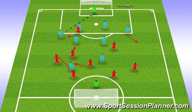 Football/Soccer Session Plan Drill (Colour): (PDP) Phase of play attacking practice