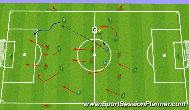 Football/Soccer Session Plan Drill (Colour): (PDP) Counter-attacking & Shooting 2