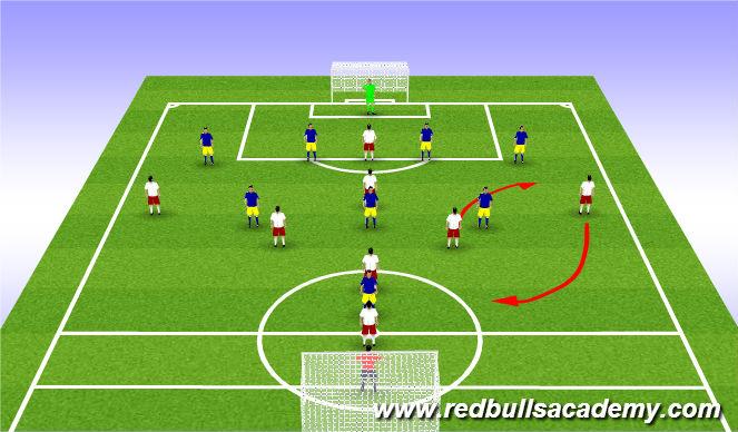 Football/Soccer Session Plan Drill (Colour): Possible Scenario