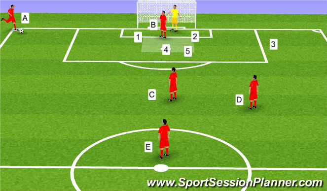 Football/Soccer Session Plan Drill (Colour): Corner Kick Play