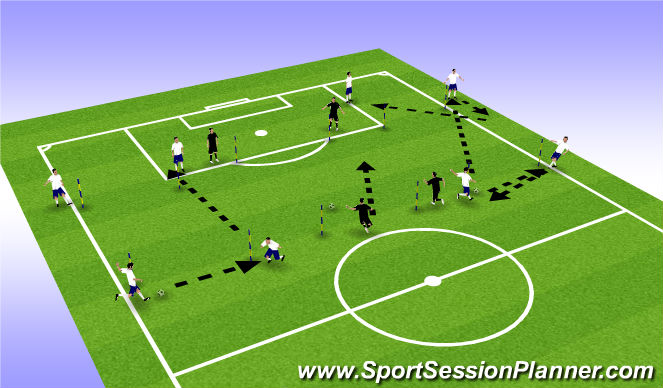 Football/Soccer Session Plan Drill (Colour): Passing Sqaure