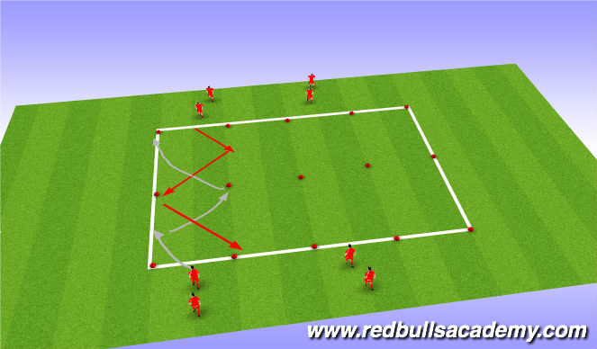 Football/Soccer Session Plan Drill (Colour): SAQMessi Xavi