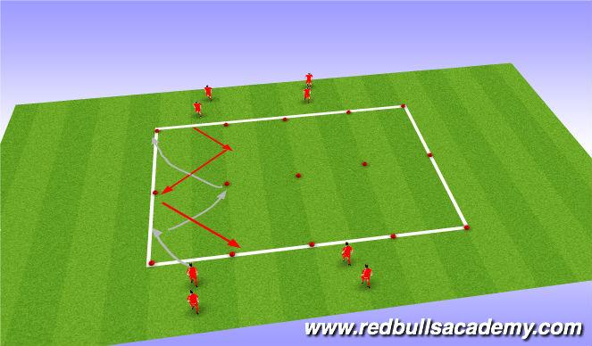 Football/Soccer Session Plan Drill (Colour): SAQMessi Xavi