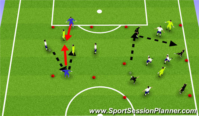Football/Soccer Session Plan Drill (Colour): 2v2v2     6v4