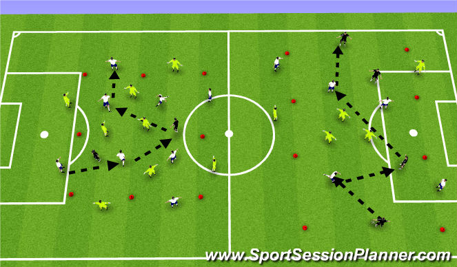 Football/Soccer Session Plan Drill (Colour): 8v4      5v3