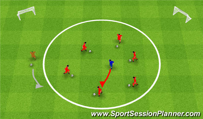 Football/Soccer Session Plan Drill (Colour): Shield Circle