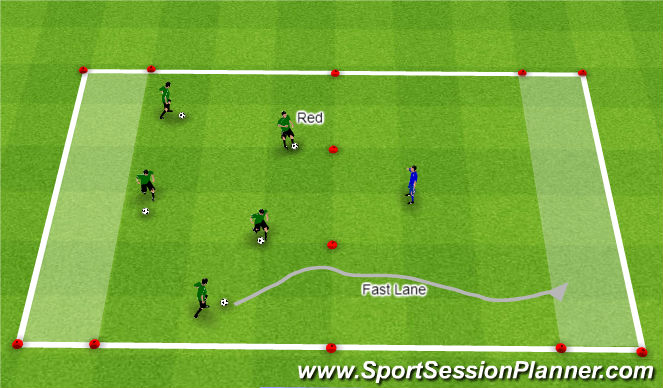 Football/Soccer Session Plan Drill (Colour): Warm Up: Red Light, Green Light
