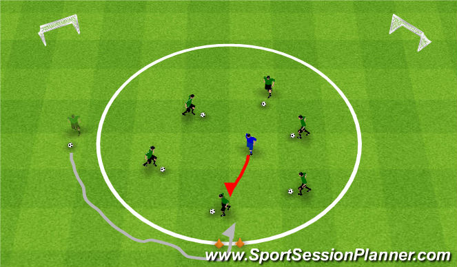 Football/Soccer Session Plan Drill (Colour): Activity 1 : Shield Circle
