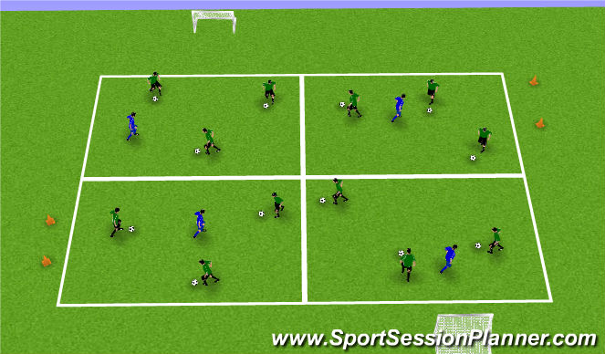 Football/Soccer Session Plan Drill (Colour): Activity 2 : 4 Square