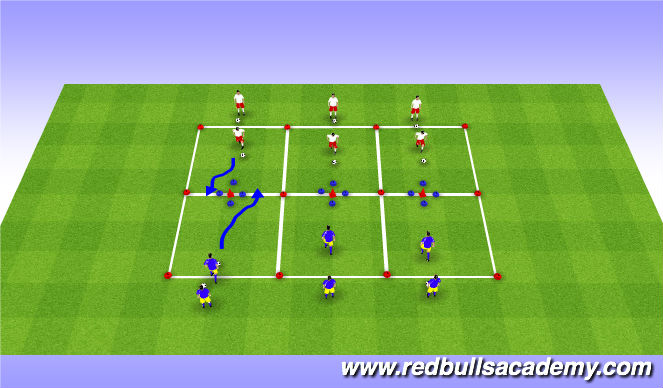 Football/Soccer Session Plan Drill (Colour): Feint/Double Feint