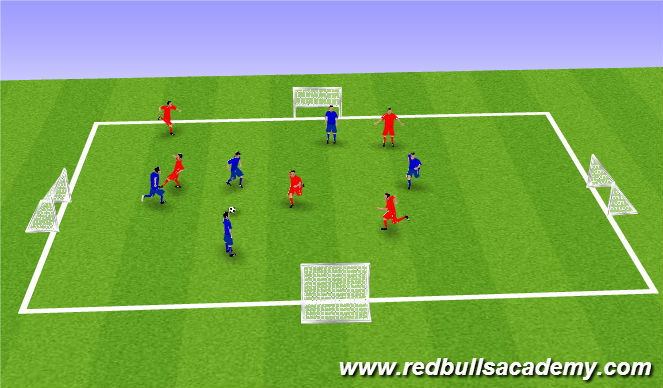 Football/Soccer Session Plan Drill (Colour): Passing to goals