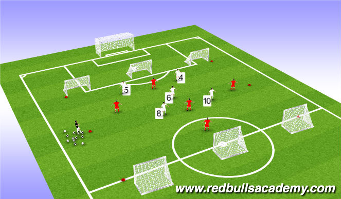 Football/Soccer Session Plan Drill (Colour): Small Sided-Activity