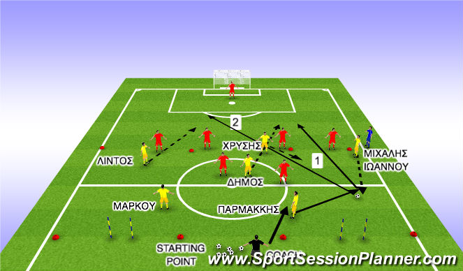 Football/Soccer Session Plan Drill (Colour): 2ος ΤΡΟΠΟΣ