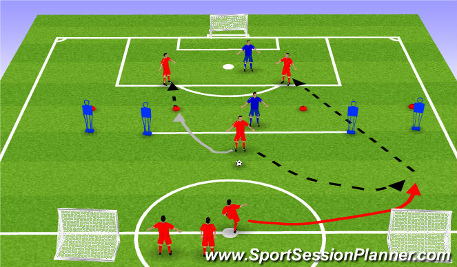 Football/Soccer Session Plan Drill (Colour): 2v1s