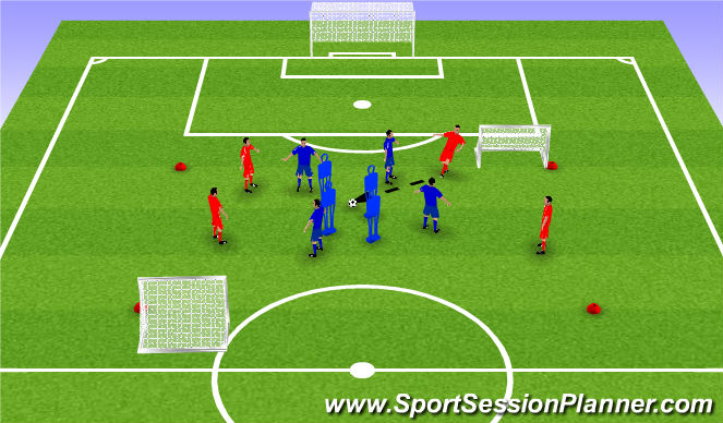 Football/Soccer Session Plan Drill (Colour): 5 pass/ penetration
