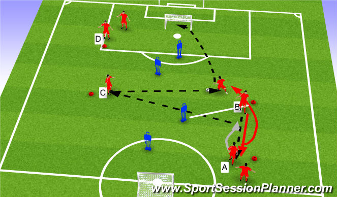 Football/Soccer Session Plan Drill (Colour): Passing/ Finishing practice