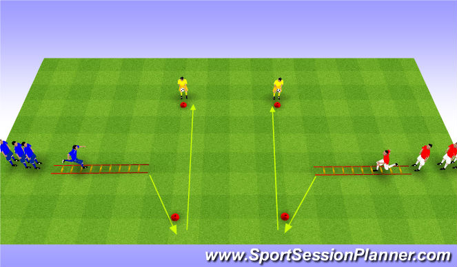 Football/Soccer Session Plan Drill (Colour): SAQ's