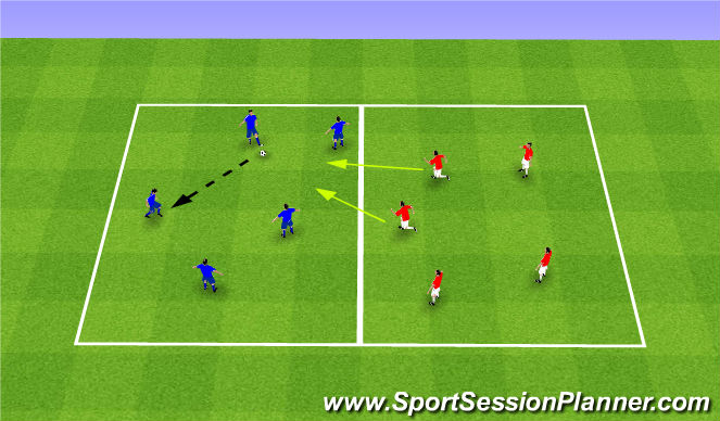 Football/Soccer Session Plan Drill (Colour): Pass Under Pressure