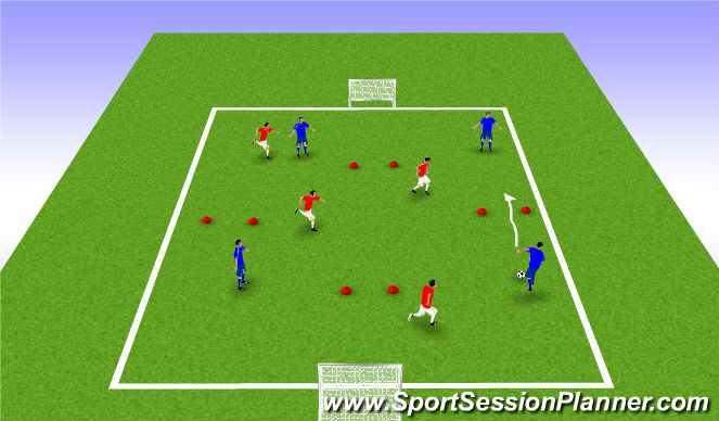 Football/Soccer Session Plan Drill (Colour): Positive attacking