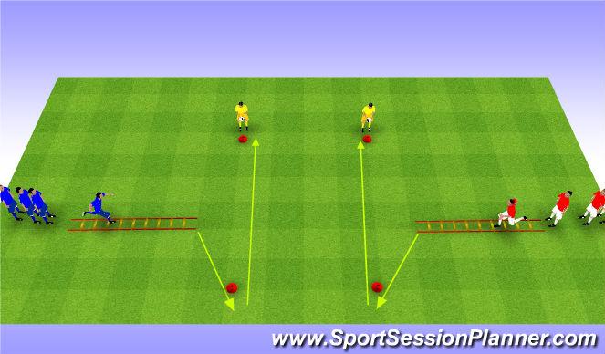Football/Soccer Session Plan Drill (Colour): SAQ's