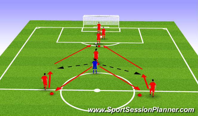 Football/Soccer Session Plan Drill (Colour): Playing around the corner