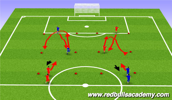 Football/Soccer Session Plan Drill (Colour): Technical Work Pt 2
