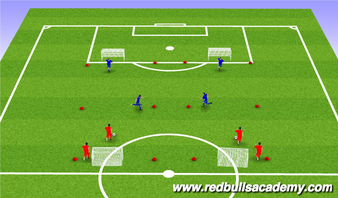 Football/Soccer Session Plan Drill (Colour): 1v1 Conditoned Game