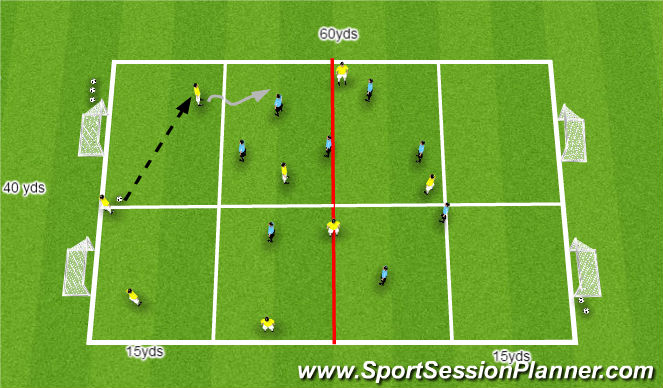Football/Soccer Session Plan Drill (Colour): Midfield defending SSG