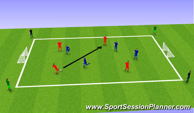 Football/Soccer Session Plan Drill (Colour): Visual Awareness