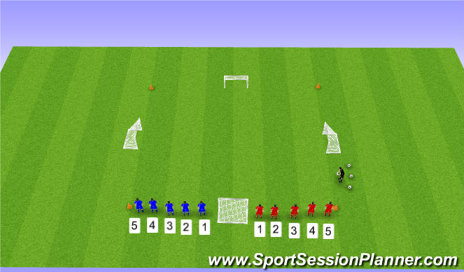 Football/Soccer Session Plan Drill (Colour): Numbers Competiton