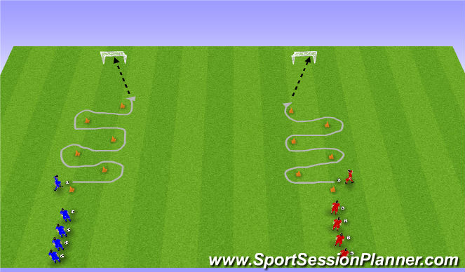 Football/Soccer Session Plan Drill (Colour): Dribbling Competition